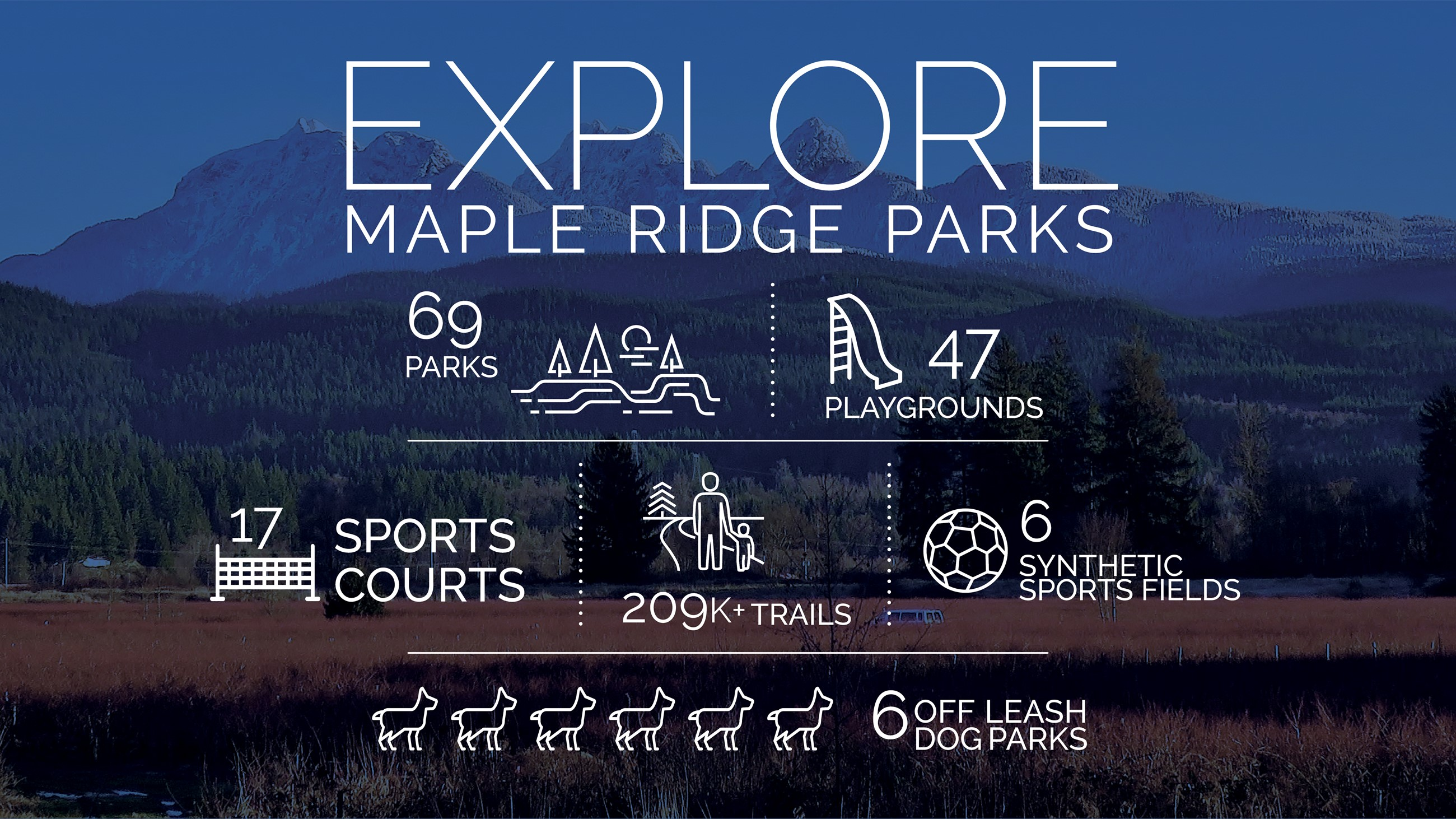 Parks & Trails Infographic