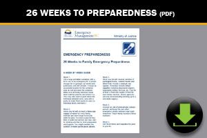 Download: 26 Weeks to Preparedness Guide